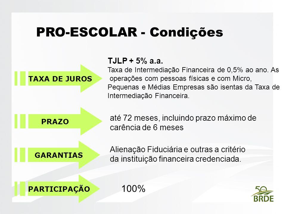 PRO-ESCOLAR - Condições TAXA DE JUROS PRAZO GARANTIAS TJLP + 5% a.a. Taxa de Intermediação Financeira de 0,5% ao ano. As operações com pessoas físicas