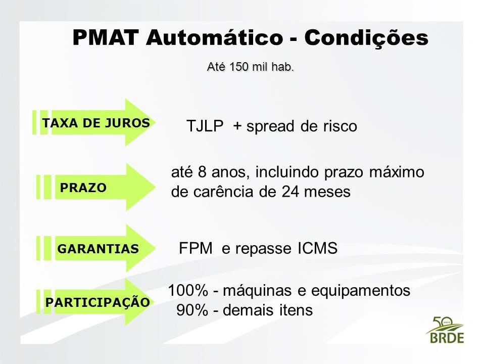 PMAT Automático - Condições Até 150 mil hab. TAXA DE JUROS PRAZO GARANTIAS TJLP + spread de risco até 8 anos, incluindo prazo máximo de carência de 24