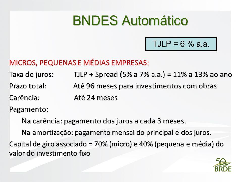 MICROS, PEQUENAS E MÉDIAS EMPRESAS: Taxa de juros: TJLP + Spread (5% a 7% a.a.) = 11% a 13% ao ano Prazo total: Até 96 meses para investimentos com ob