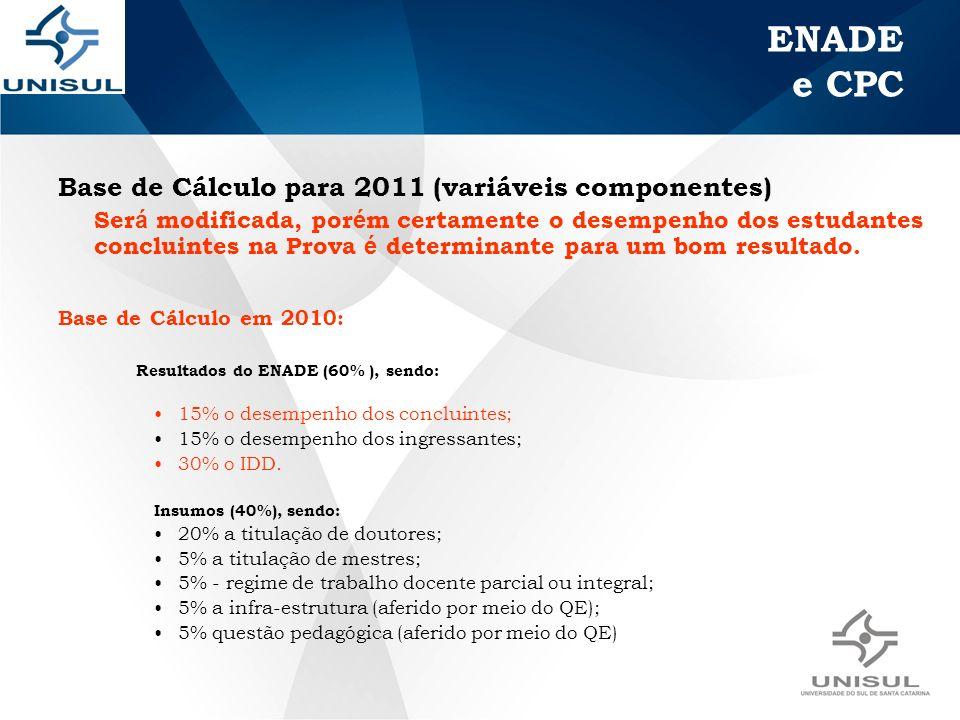 Base de Cálculo para 2011 (variáveis componentes) Ser á modificada, por é m certamente o desempenho dos estudantes concluintes na Prova é determinante para um bom resultado.