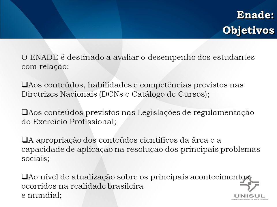 Enade: Objetivos Enade: Objetivos O ENADE é destinado a avaliar o desempenho dos estudantes com relação: Aos conteúdos, habilidades e competências previstos nas Diretrizes Nacionais (DCNs e Catálogo de Cursos); Aos conteúdos previstos nas Legislações de regulamentação do Exercício Profissional; A apropriação dos conteúdos científicos da área e a capacidade de aplicação na resolução dos principais problemas sociais; Ao nível de atualização sobre os principais acontecimentos ocorridos na realidade brasileira e mundial;