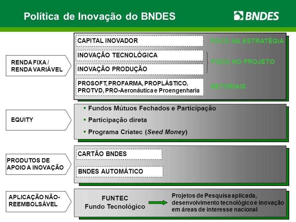 Capital Inovador Itens Financiáveis: infra-estrutura física + ativos tangíveis e intangíveis Modalidade Direta: financiamento e/ou capitalização Valor Mínimo: R$ 1 milhão Custo: TJLP + Taxa de Risco (ROB < R$ 60 milhões: isentas) Participação: até 90% Prazo: até 12 anos Garantias: definidas na análise Estratégia de Inovação Plano de Investimento em Inovação (PII) Empresa Objetivo: Objetivo: apoiar os esforços inovativos alinhados com a estratégia e previstos nos Planos de Investimento em Inovação das empresas PSI Custo: 5% a.a.