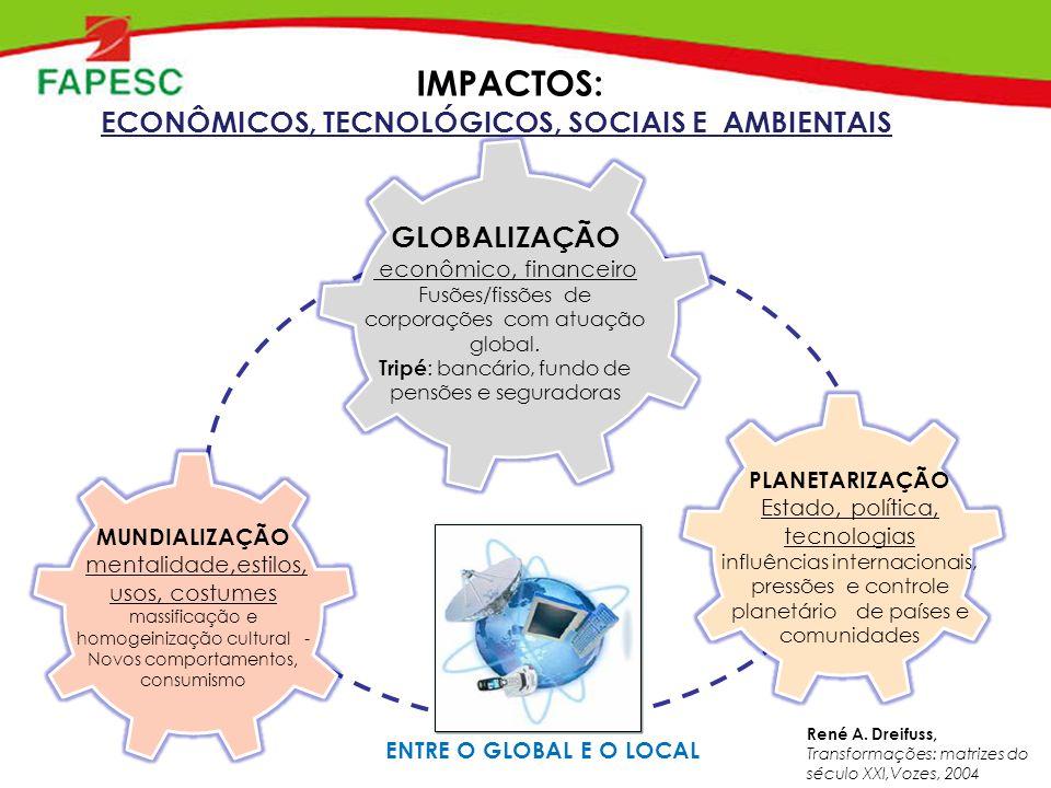 ENTRE O GLOBAL E O LOCAL GLOBALIZAÇÃO econômico, financeiro Fusões/fissões de corporações com atuação global.
