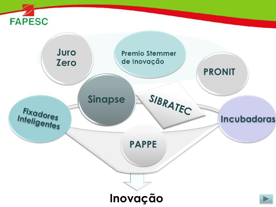 Inovação Incubadoras Juro Zero PAPPE Sinapse SIBRATEC Fixadores Inteligentes PRONIT Premio Stemmer de Inovação