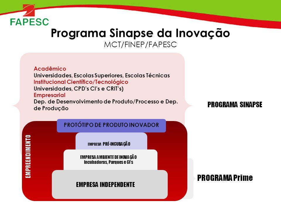 Programa Sinapse da Inovação MCT/FINEP/FAPESC æ Acadêmico Universidades, Escolas Superiores, Escolas Técnicas Institucional Científico/Tecnológico Universidades, CPDs CIs e CRITs) Empresarial Dep.
