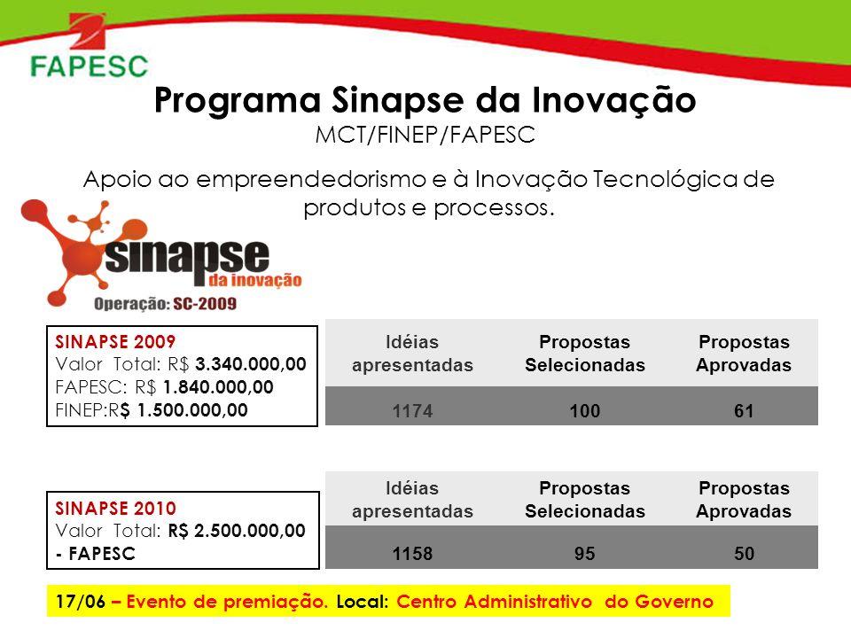 Programa Sinapse da Inovação MCT/FINEP/FAPESC Apoio ao empreendedorismo e à Inovação Tecnológica de produtos e processos.