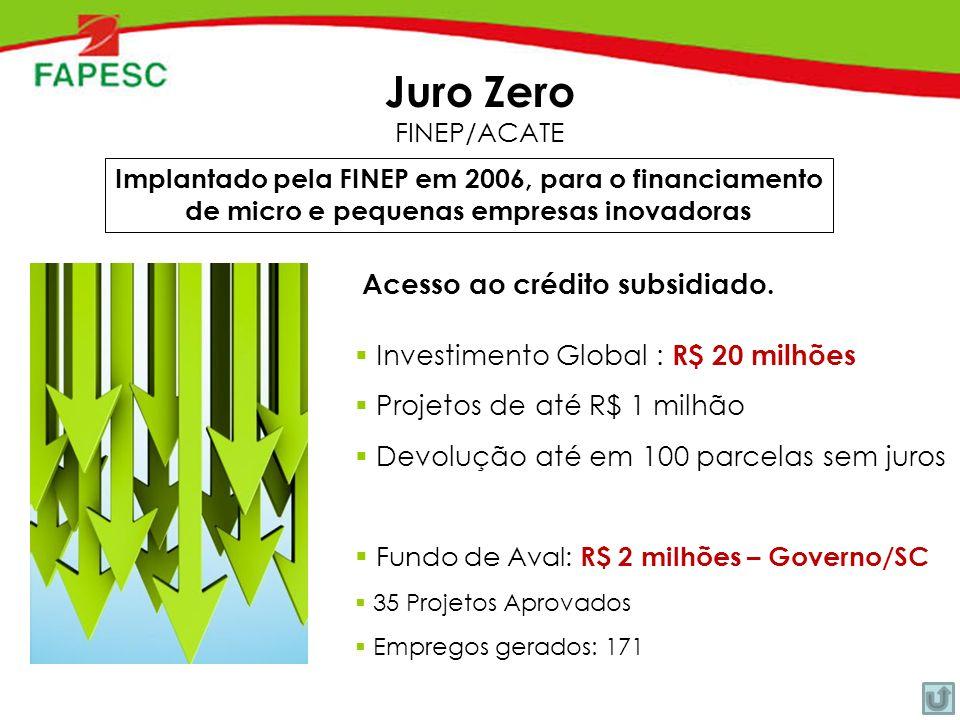Juro Zero FINEP/ACATE Acesso ao crédito subsidiado.