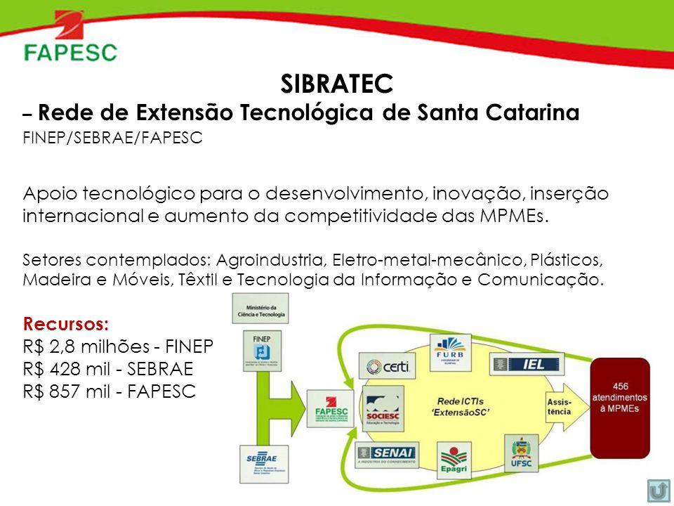 SIBRATEC – Rede de Extensão Tecnológica de Santa Catarina FINEP/SEBRAE/FAPESC Apoio tecnológico para o desenvolvimento, inovação, inserção internacional e aumento da competitividade das MPMEs.