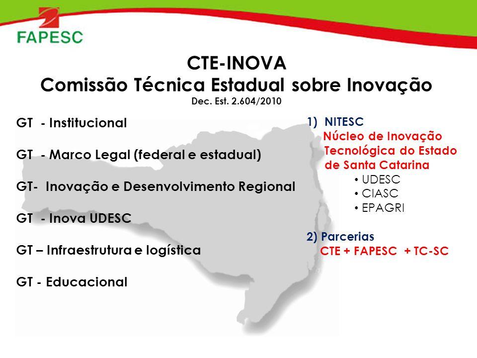 CTE-INOVA Comissão Técnica Estadual sobre Inovação Dec.