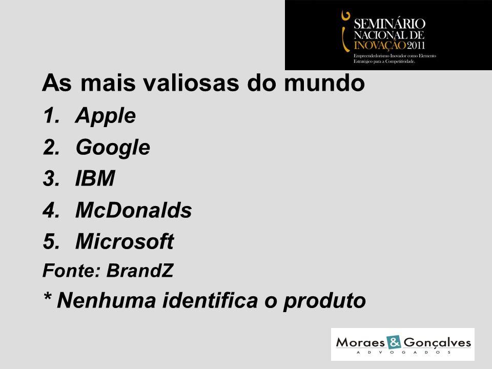 As mais valiosas do mundo 1.Apple 2.Google 3.IBM 4.McDonalds 5.Microsoft Fonte: BrandZ * Nenhuma identifica o produto Seminário Nacional de Inovação 2011