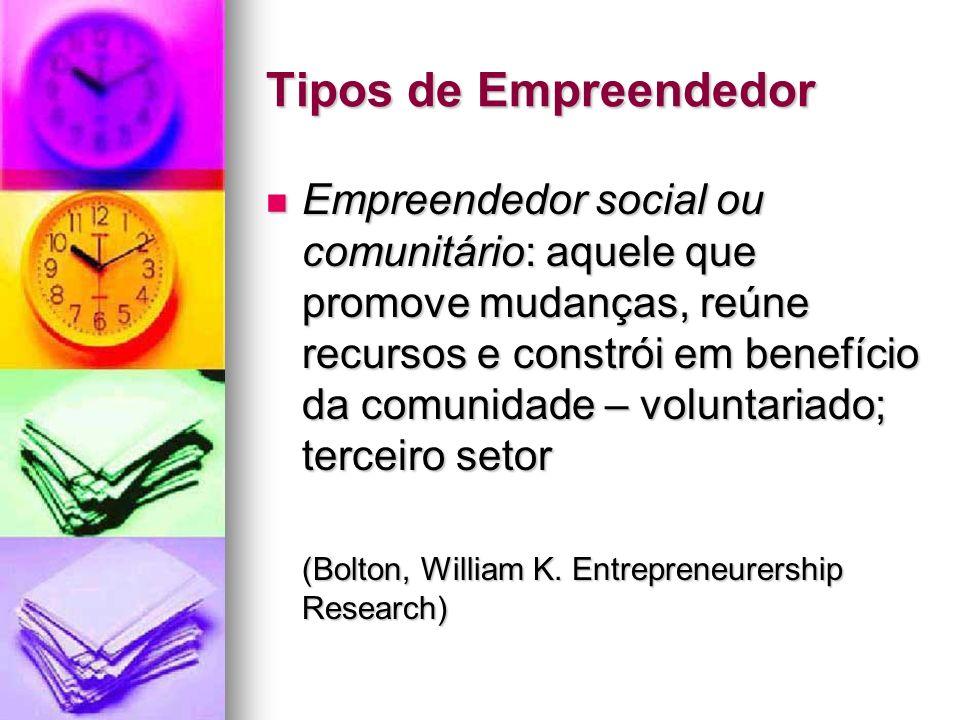 Tipos de Empreendedor Empreendedor social ou comunitário: aquele que promove mudanças, reúne recursos e constrói em benefício da comunidade – voluntar