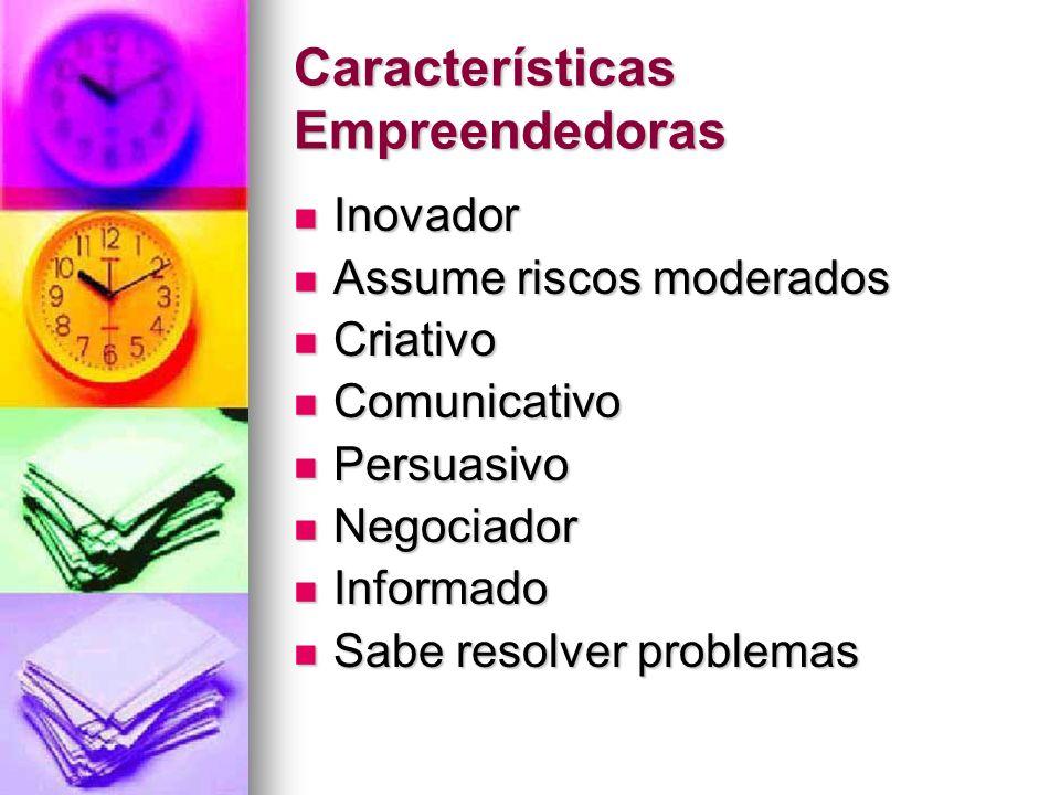 Características Empreendedoras Inovador Inovador Assume riscos moderados Assume riscos moderados Criativo Criativo Comunicativo Comunicativo Persuasiv