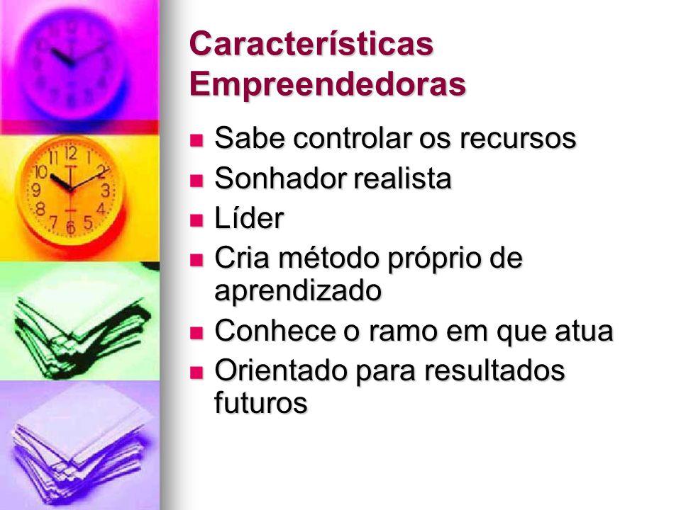 Características Empreendedoras Sabe controlar os recursos Sabe controlar os recursos Sonhador realista Sonhador realista Líder Líder Cria método própr