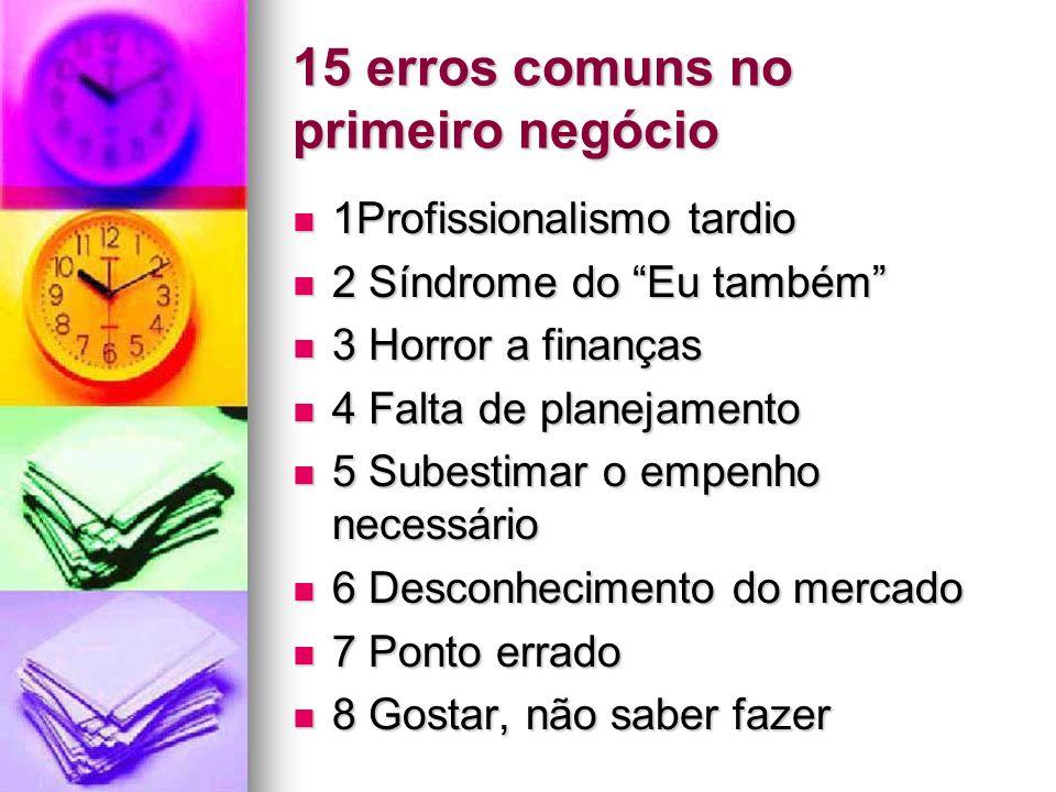 15 erros comuns no primeiro negócio 1Profissionalismo tardio 1Profissionalismo tardio 2 Síndrome do Eu também 2 Síndrome do Eu também 3 Horror a finan