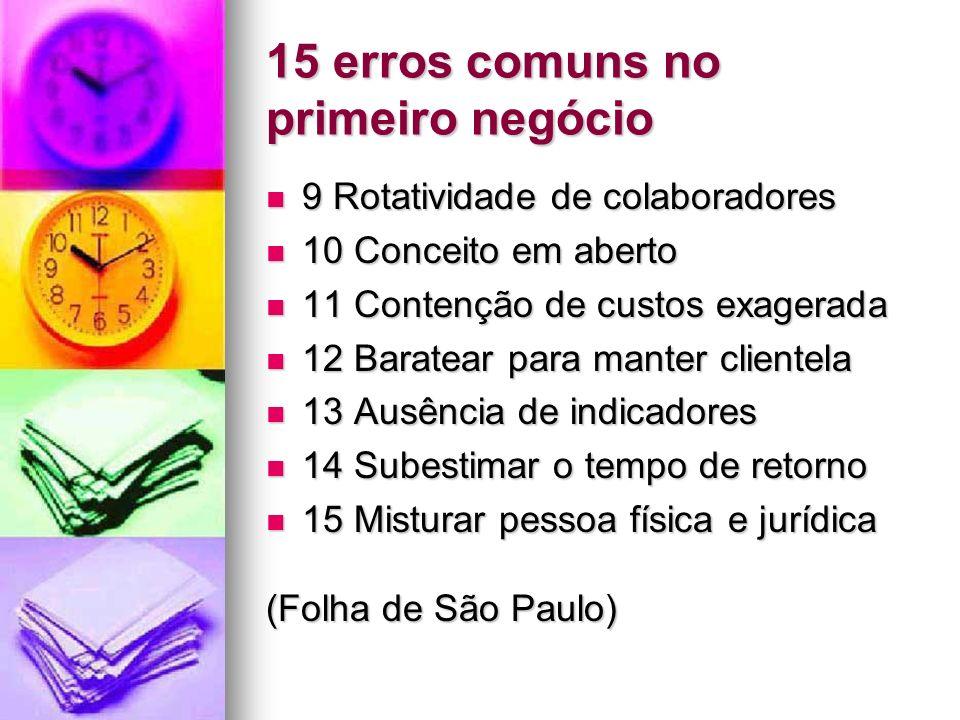 15 erros comuns no primeiro negócio 9 Rotatividade de colaboradores 9 Rotatividade de colaboradores 10 Conceito em aberto 10 Conceito em aberto 11 Con