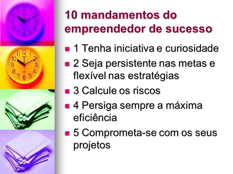 10 mandamentos do empreendedor de sucesso 1 Tenha iniciativa e curiosidade 1 Tenha iniciativa e curiosidade 2 Seja persistente nas metas e flexível na