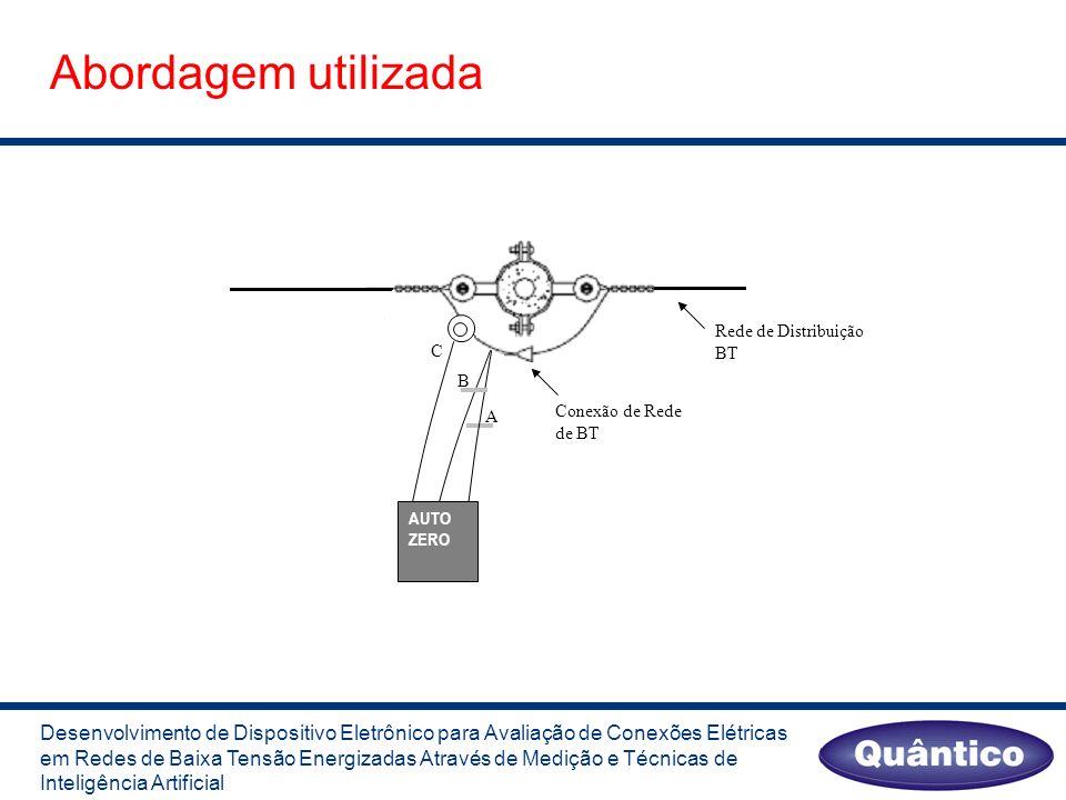 Abordagem utilizada Desenvolvimento de Dispositivo Eletrônico para Avaliação de Conexões Elétricas em Redes de Baixa Tensão Energizadas Através de Medição e Técnicas de Inteligência Artificial C B A AUTO ZERO Rede de Distribuição BT Conexão de Rede de BT