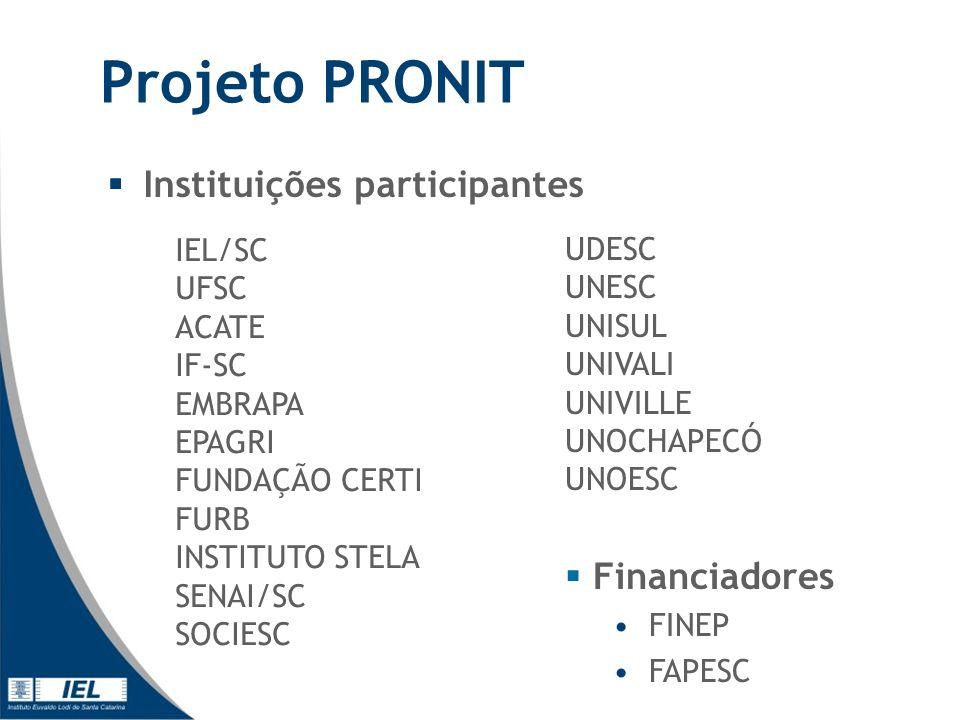 Projeto PRONIT Instituições participantes IEL/SC UFSC ACATE IF-SC EMBRAPA EPAGRI FUNDAÇÃO CERTI FURB INSTITUTO STELA SENAI/SC SOCIESC UDESC UNESC UNISUL UNIVALI UNIVILLE UNOCHAPECÓ UNOESC Financiadores FINEP FAPESC