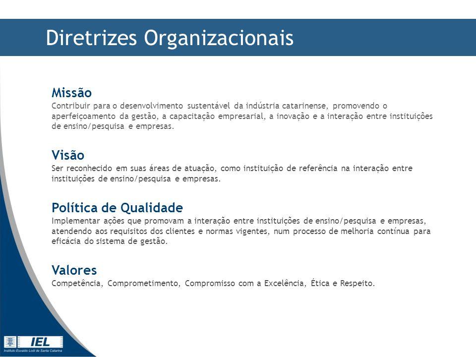 Diretrizes Organizacionais Missão Contribuir para o desenvolvimento sustentável da indústria catarinense, promovendo o aperfeiçoamento da gestão, a capacitação empresarial, a inovação e a interação entre instituições de ensino/pesquisa e empresas.