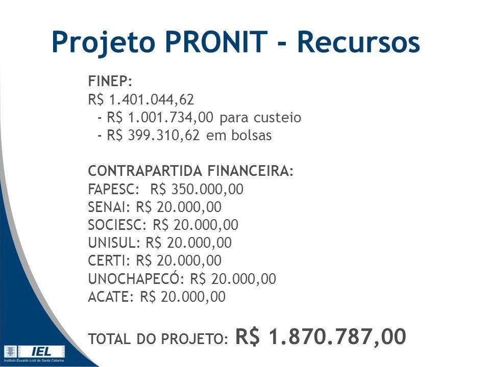 Projeto PRONIT - Recursos FINEP: R$ 1.401.044,62 - R$ 1.001.734,00 para custeio - R$ 399.310,62 em bolsas CONTRAPARTIDA FINANCEIRA: FAPESC: R$ 350.000,00 SENAI: R$ 20.000,00 SOCIESC: R$ 20.000,00 UNISUL: R$ 20.000,00 CERTI: R$ 20.000,00 UNOCHAPECÓ: R$ 20.000,00 ACATE: R$ 20.000,00 TOTAL DO PROJETO: R$ 1.870.787,00