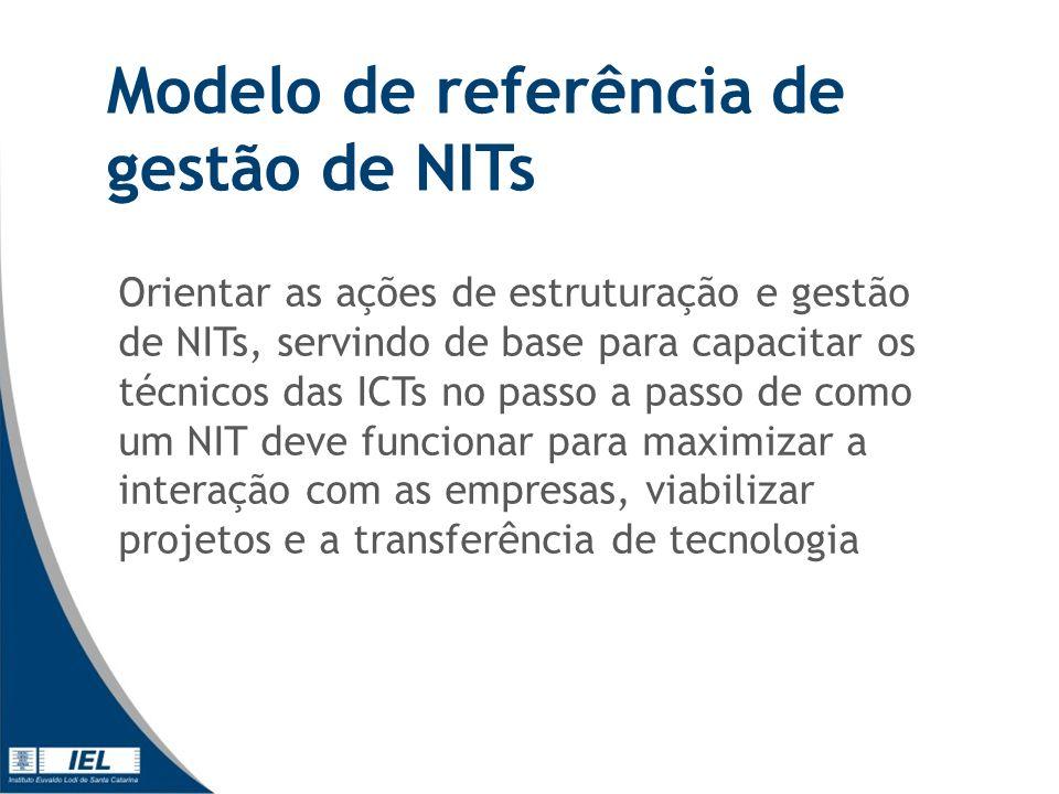 Modelo de referência de gestão de NITs Orientar as ações de estruturação e gestão de NITs, servindo de base para capacitar os técnicos das ICTs no passo a passo de como um NIT deve funcionar para maximizar a interação com as empresas, viabilizar projetos e a transferência de tecnologia