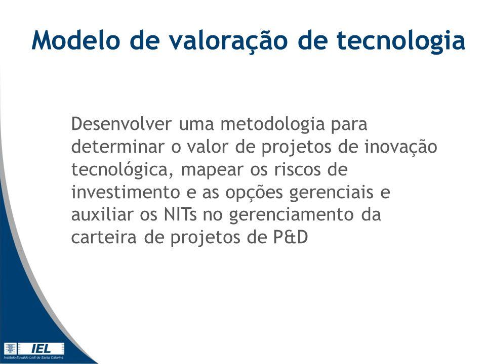 Modelo de valoração de tecnologia Desenvolver uma metodologia para determinar o valor de projetos de inovação tecnológica, mapear os riscos de investimento e as opções gerenciais e auxiliar os NITs no gerenciamento da carteira de projetos de P&D