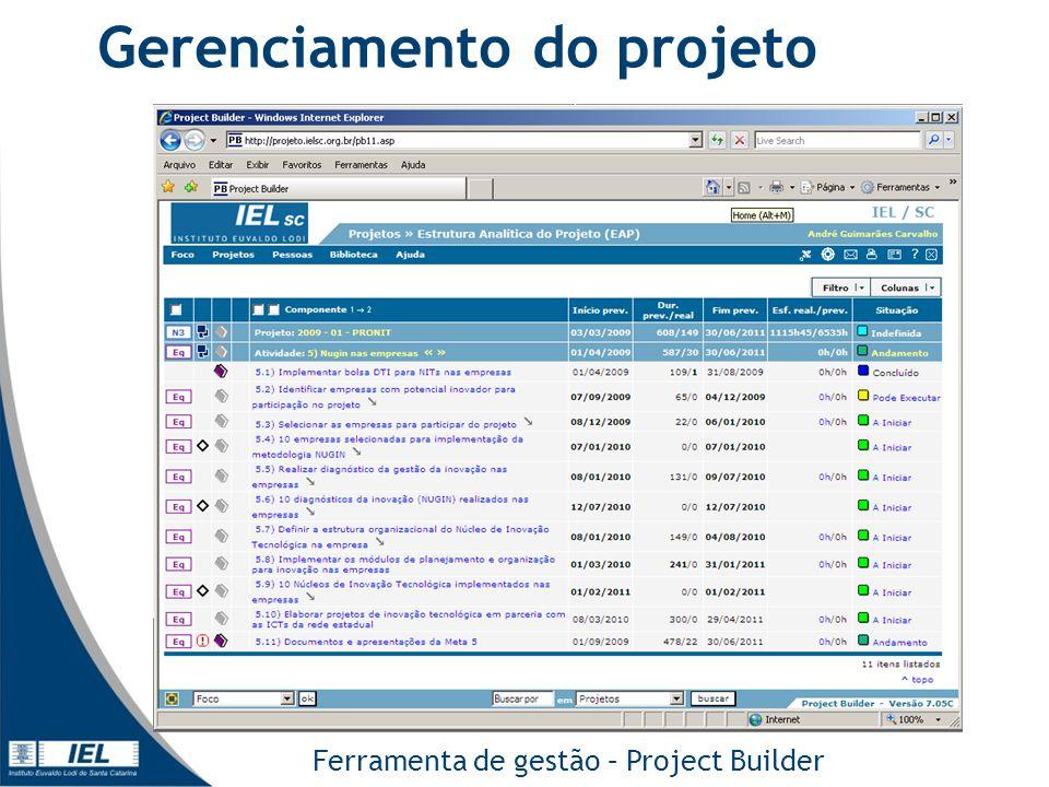 Ferramenta de gestão – Project Builder Gerenciamento do projeto