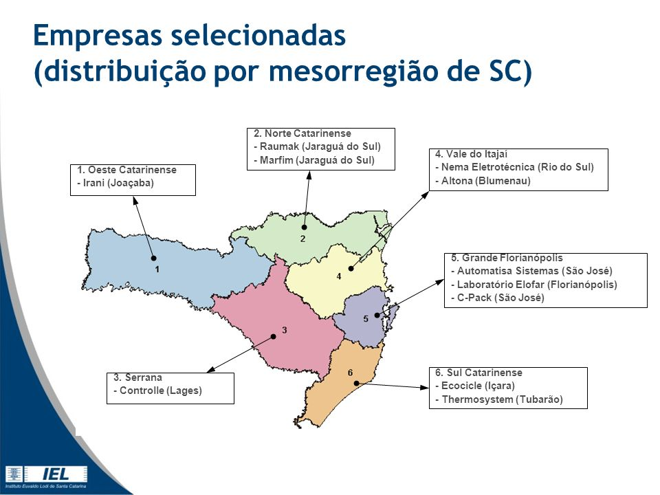 5. Grande Florianópolis - Automatisa Sistemas (São José) - Laboratório Elofar (Florianópolis) - C-Pack (São José) 2. Norte Catarinense - Raumak (Jarag