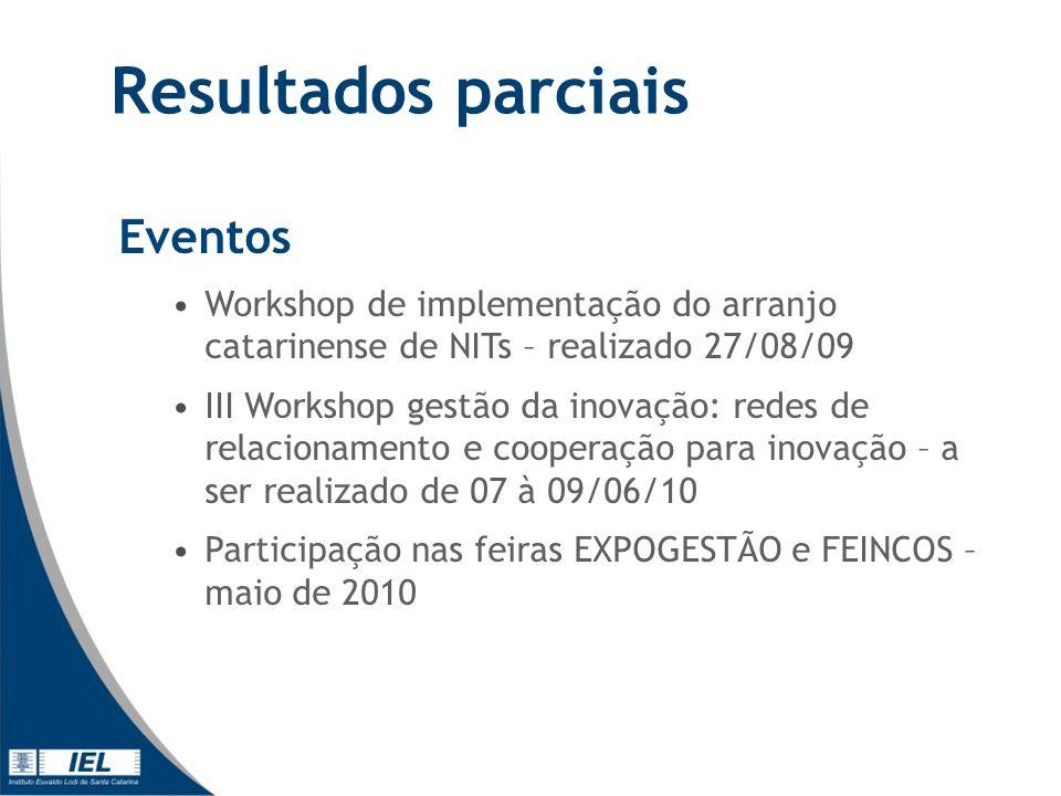 Eventos Workshop de implementação do arranjo catarinense de NITs – realizado 27/08/09 III Workshop gestão da inovação: redes de relacionamento e cooperação para inovação – a ser realizado de 07 à 09/06/10 Participação nas feiras EXPOGESTÃO e FEINCOS – maio de 2010 Resultados parciais