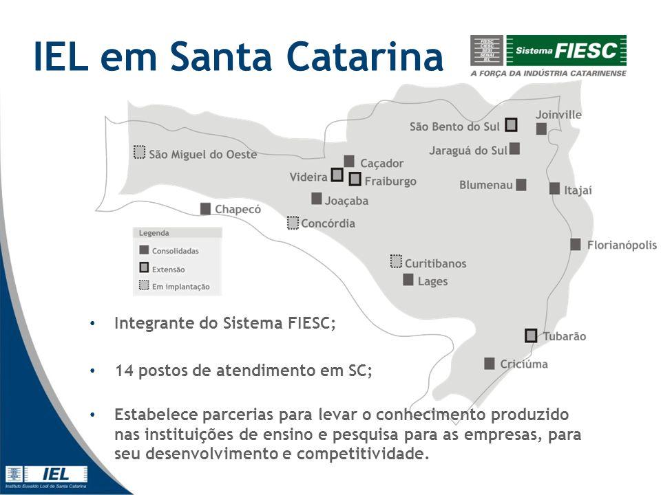 IEL em Santa Catarina Integrante do Sistema FIESC; 14 postos de atendimento em SC; Estabelece parcerias para levar o conhecimento produzido nas instituições de ensino e pesquisa para as empresas, para seu desenvolvimento e competitividade.