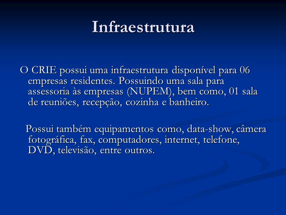 Infraestrutura O CRIE possui uma infraestrutura disponível para 06 empresas residentes. Possuindo uma sala para assessoria às empresas (NUPEM), bem co