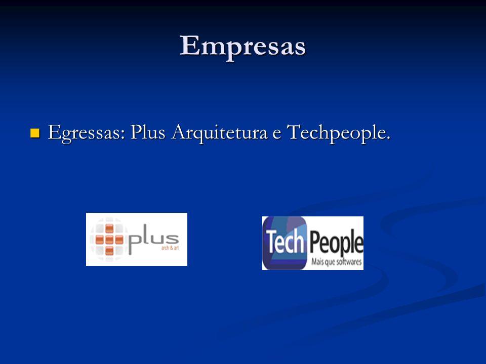 Empresas Egressas: Plus Arquitetura e Techpeople. Egressas: Plus Arquitetura e Techpeople.