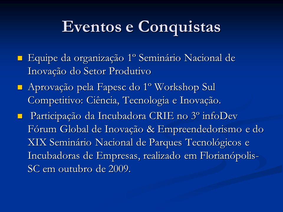 Eventos e Conquistas Equipe da organização 1º Seminário Nacional de Inovação do Setor Produtivo Equipe da organização 1º Seminário Nacional de Inovaçã