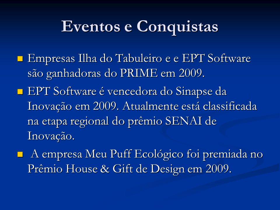 Eventos e Conquistas Empresas Ilha do Tabuleiro e e EPT Software são ganhadoras do PRIME em 2009. Empresas Ilha do Tabuleiro e e EPT Software são ganh