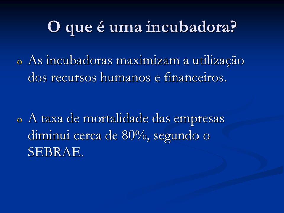 O que é uma incubadora? o As incubadoras maximizam a utilização dos recursos humanos e financeiros. o A taxa de mortalidade das empresas diminui cerca