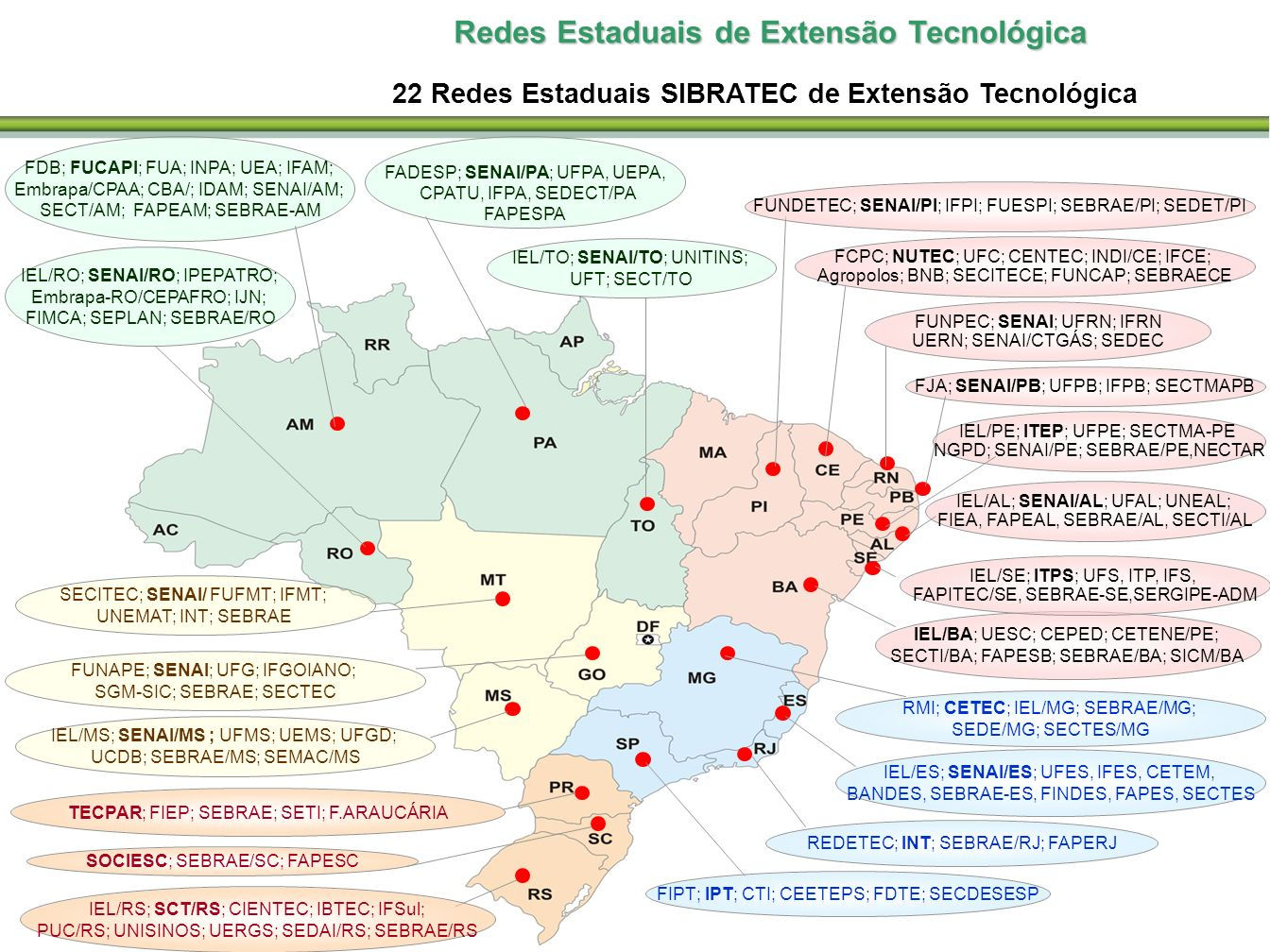Redes Estaduais de Extensão Tecnológica 22 Redes Estaduais SIBRATEC de Extensão Tecnológica TECPAR; FIEP; SEBRAE; SETI; F.ARAUCÁRIA SOCIESC; SEBRAE/SC