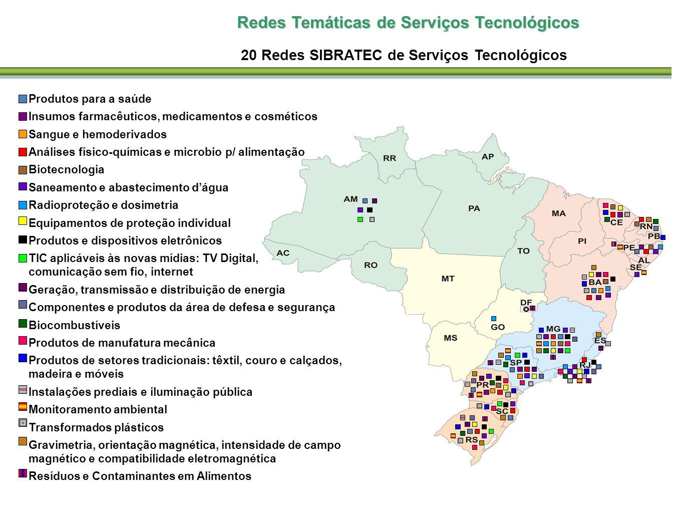 20 Redes SIBRATEC de Serviços Tecnológicos Produtos para a saúde Insumos farmacêuticos, medicamentos e cosméticos Sangue e hemoderivados Análises físi