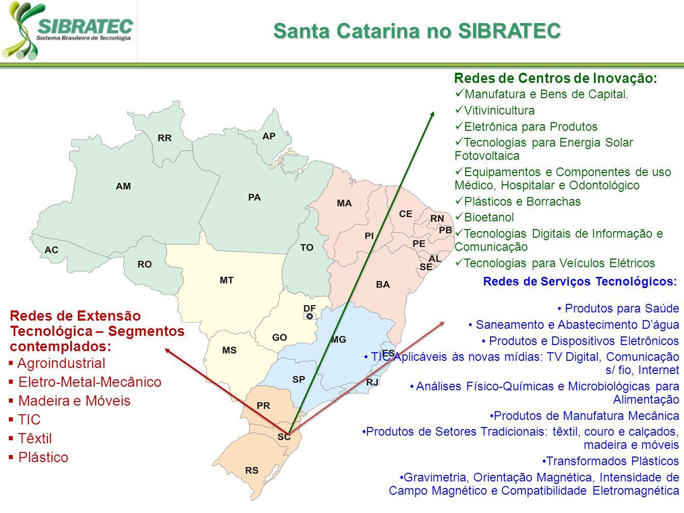 Santa Catarina no SIBRATEC Manufatura e Bens de Capital. Vitivinicultura Eletrônica para Produtos Tecnologias para Energia Solar Fotovoltaica Equipame