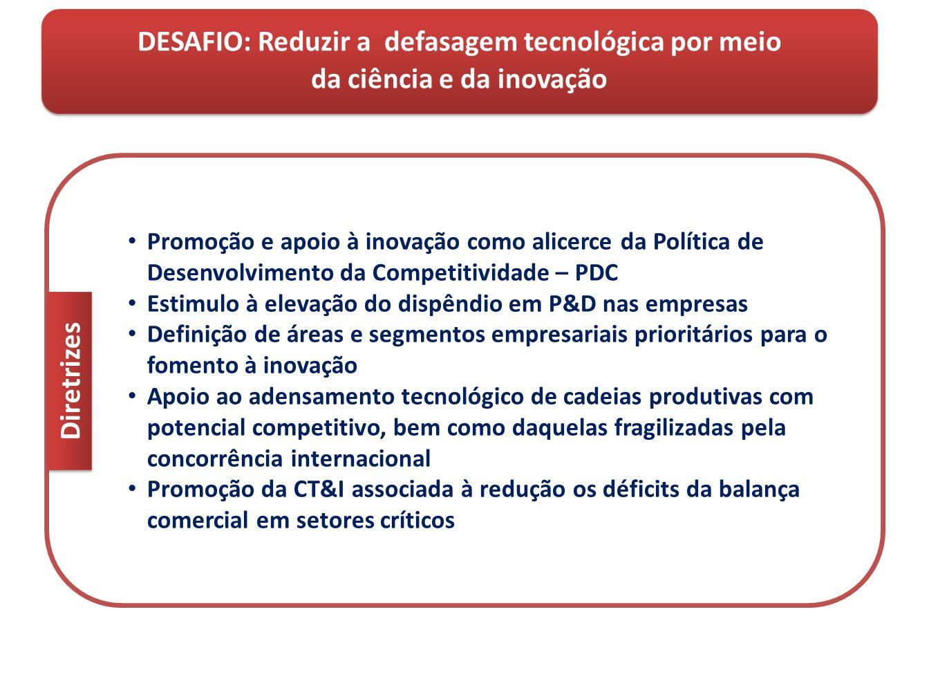 DESAFIO: Reduzir a defasagem tecnológica por meio da ciência e da inovação DESAFIO: Reduzir a defasagem tecnológica por meio da ciência e da inovação
