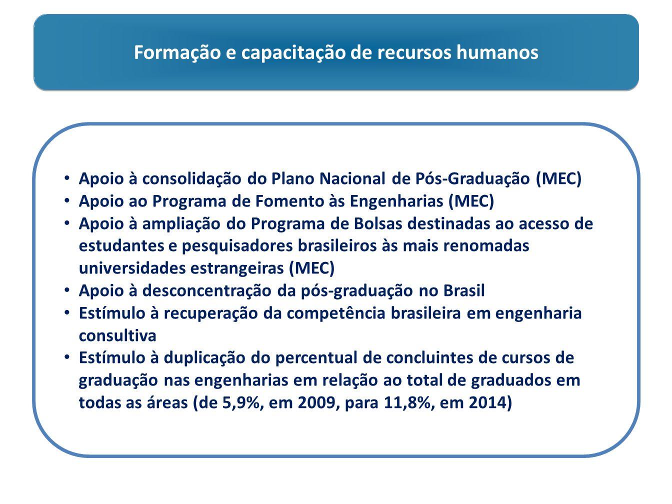 Formação e capacitação de recursos humanos Apoio à consolidação do Plano Nacional de Pós-Graduação (MEC) Apoio ao Programa de Fomento às Engenharias (