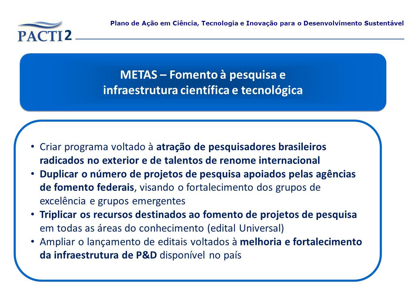 METAS – Fomento à pesquisa e infraestrutura científica e tecnológica METAS – Fomento à pesquisa e infraestrutura científica e tecnológica Criar progra