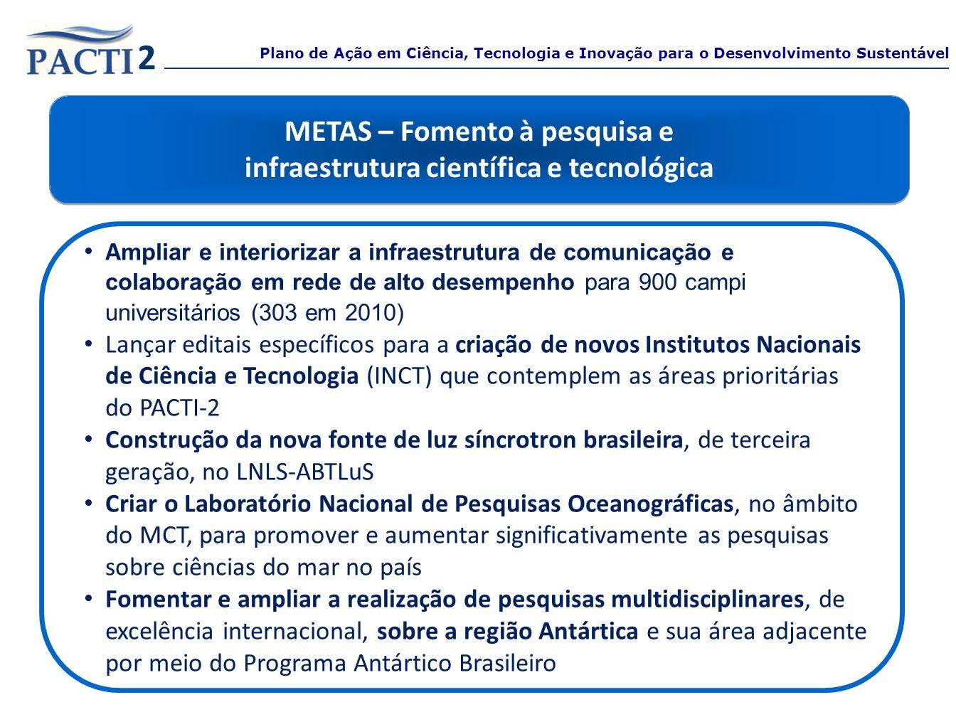 METAS – Fomento à pesquisa e infraestrutura científica e tecnológica METAS – Fomento à pesquisa e infraestrutura científica e tecnológica A mpliar e i