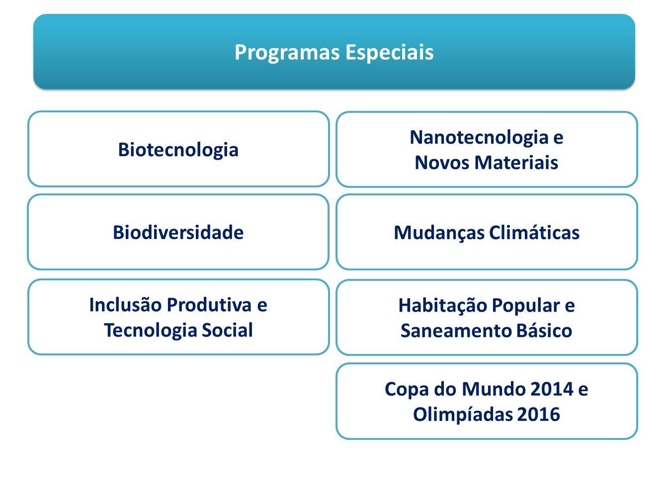 Programas Especiais Mudanças Climáticas Biodiversidade Nanotecnologia e Novos Materiais Biotecnologia Inclusão Produtiva e Tecnologia Social Copa do M