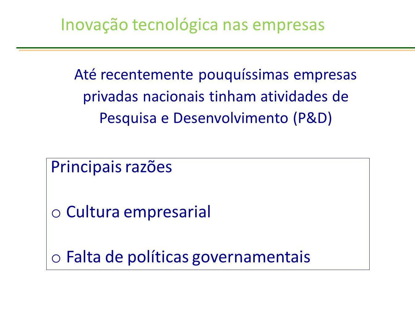 Prioridade à Política de Inovação Principais razões o Cultura empresarial o Falta de políticas governamentais Inovação tecnológica nas empresas Até re