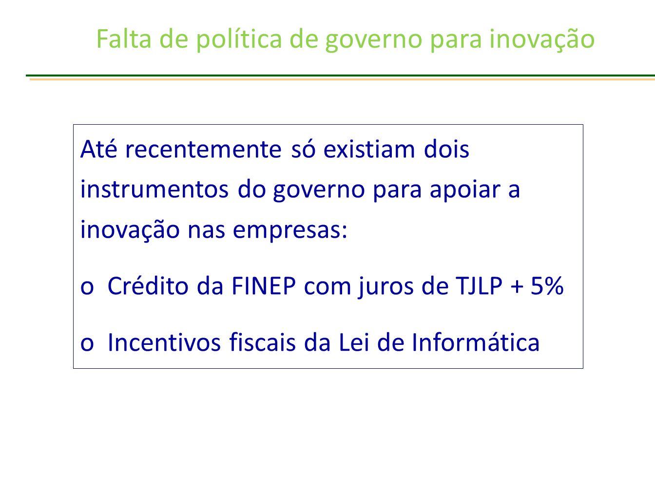 Prioridade à Política de Inovação Até recentemente só existiam dois instrumentos do governo para apoiar a inovação nas empresas: o Crédito da FINEP co