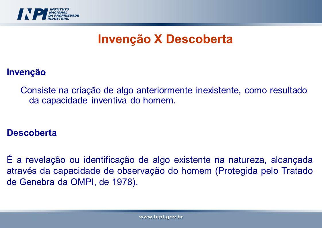 Invenção X Descoberta Invenção Consiste na criação de algo anteriormente inexistente, como resultado da capacidade inventiva do homem. Descoberta É a