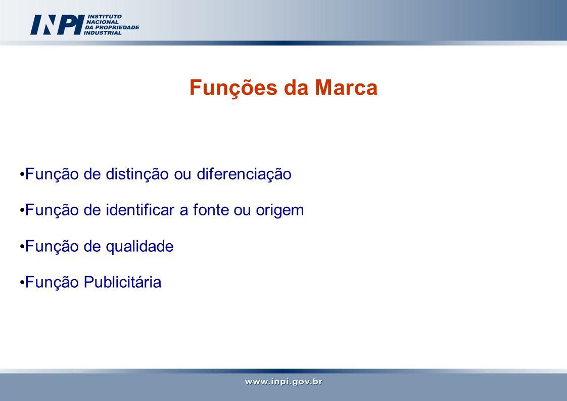 Funções da Marca Função de distinção ou diferenciação Função de identificar a fonte ou origem Função de qualidade Função Publicitária
