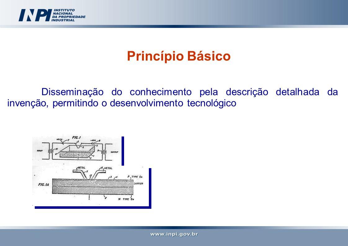 Princípio Básico Disseminação do conhecimento pela descrição detalhada da invenção, permitindo o desenvolvimento tecnológico