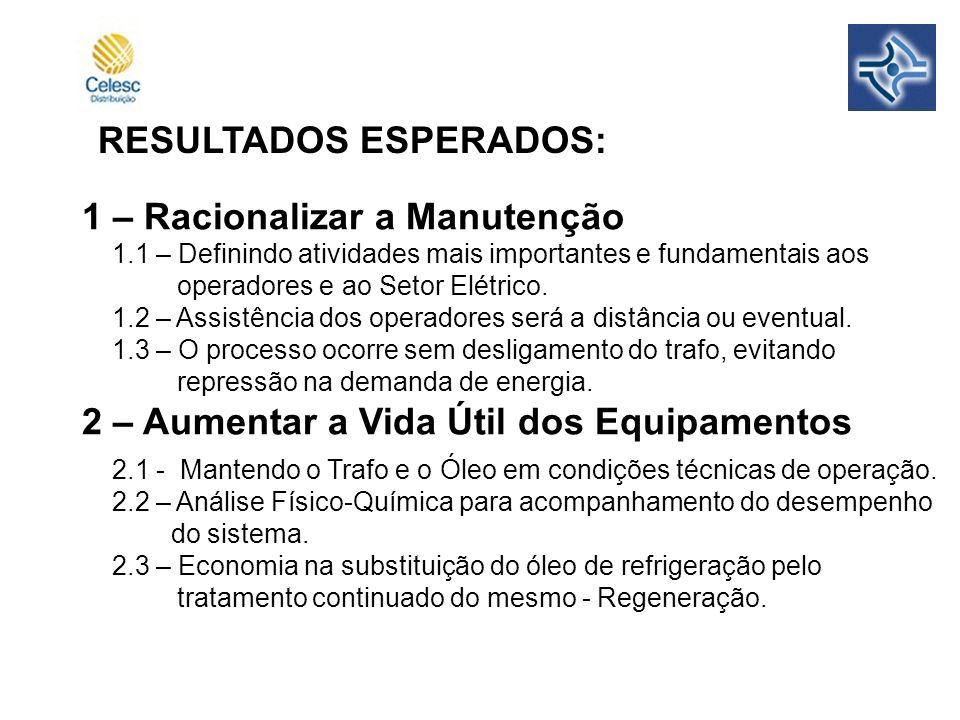 1 – Racionalizar a Manutenção 1.1 – Definindo atividades mais importantes e fundamentais aos operadores e ao Setor Elétrico. 1.2 – Assistência dos ope