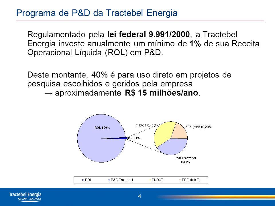 5 Políticas de P&D da Tractebel Energia Capacitar e desenvolver competências para a pesquisa e inovação tecnológica nos Centros de Pesquisa e Universidades das regiões onde a Tractebel Energia está presente.